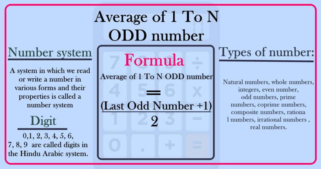 Average of 1 To N ODD number
