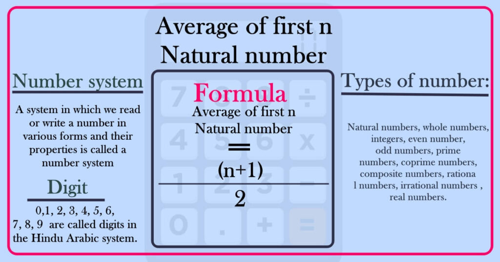 Average of first n natural number