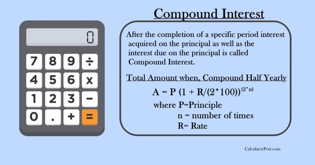 Total Amount Compound Half Yearly calculator formula